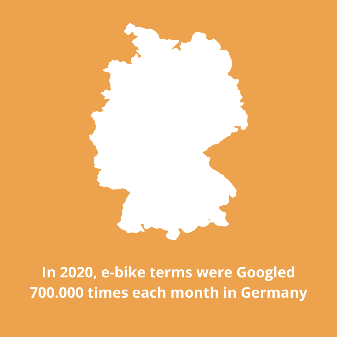 Germany 2020 Cycling Trends