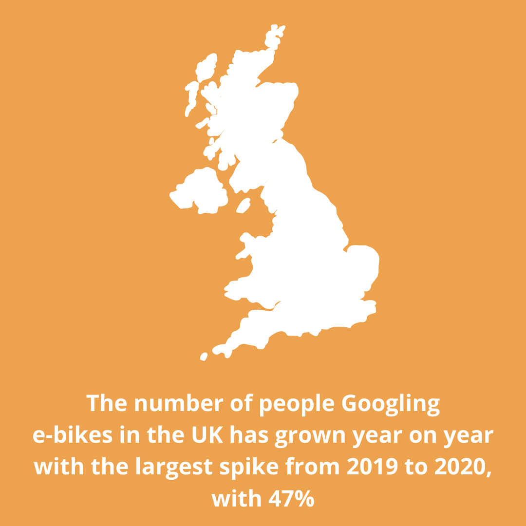 UK 2020 Cycling Trends